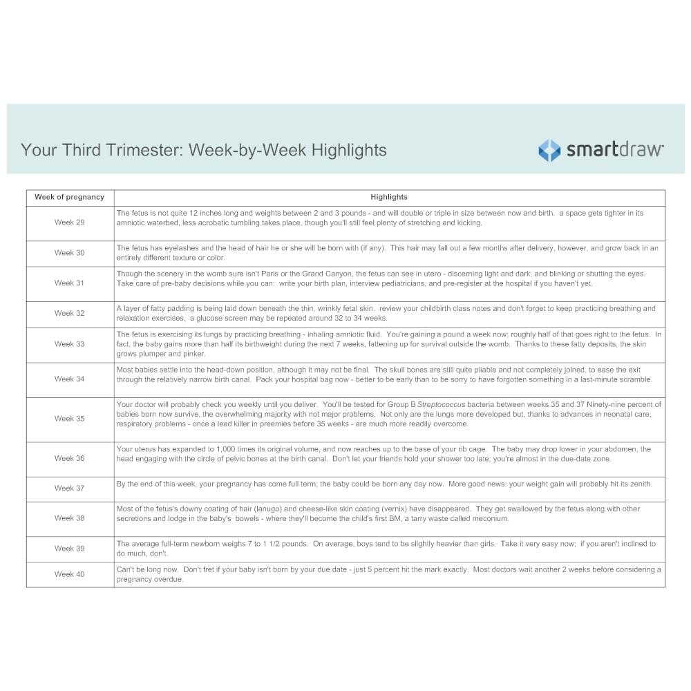 Example Image: Week-by-Week Highlights - Third Trimester