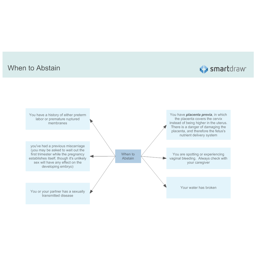 Example Image: When to Abstain