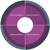 Onion Diagram 01