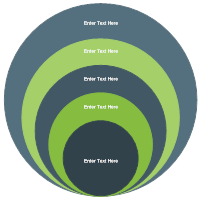 Onion Diagram 03