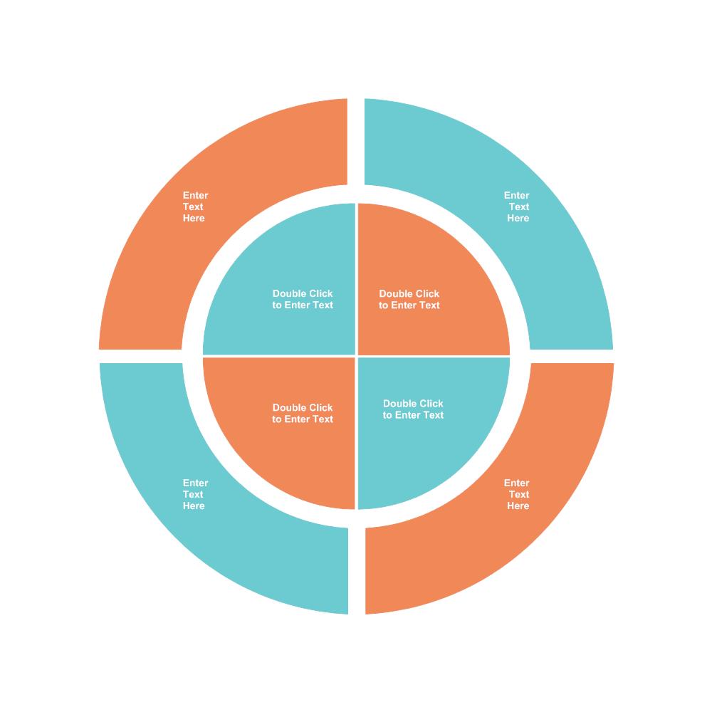 Example Image: Onion Diagram 04