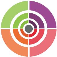 Onion Diagram 06