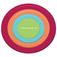 Onion Diagram 13