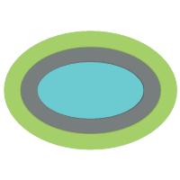 Onion Diagram 17