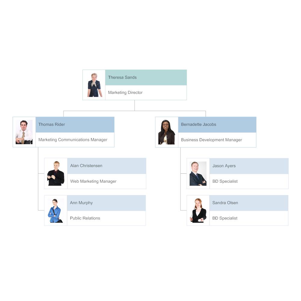Organizational Calendar : Organizational chart example