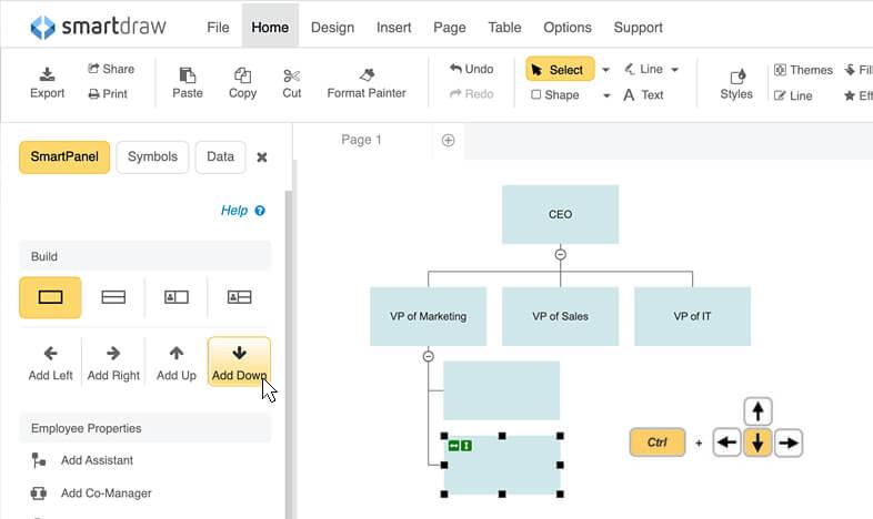 keyboard shortcut - Organisation Chart Maker