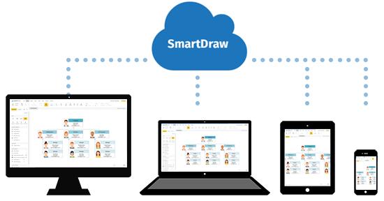 SmartDraw works anywhere