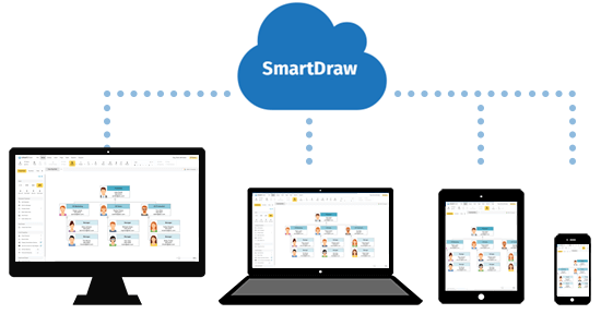 SmartDraw works anywhere