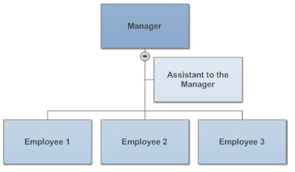 Manager's assistant