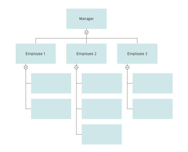 Editable Blank Organizational Chart Template