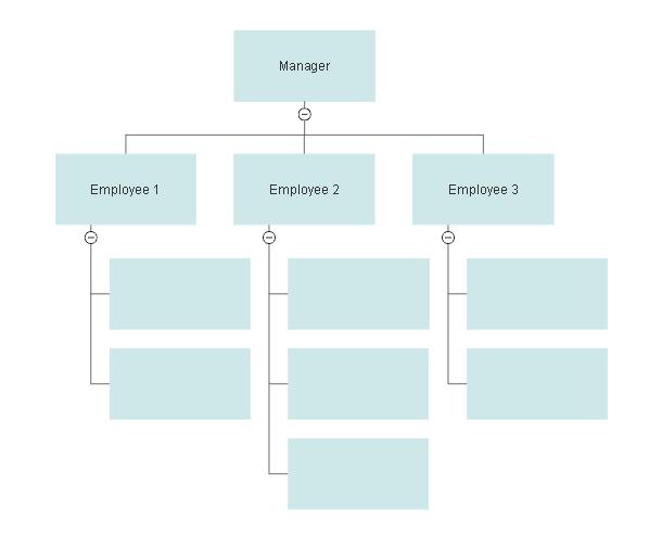 Editable Blank Organizational Chart Template