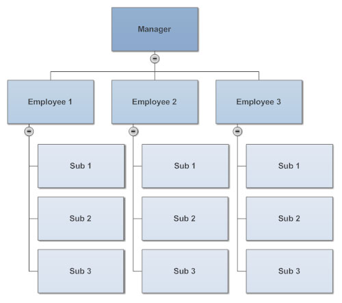 How to create an organizational chart formatted org chart ccuart Gallery