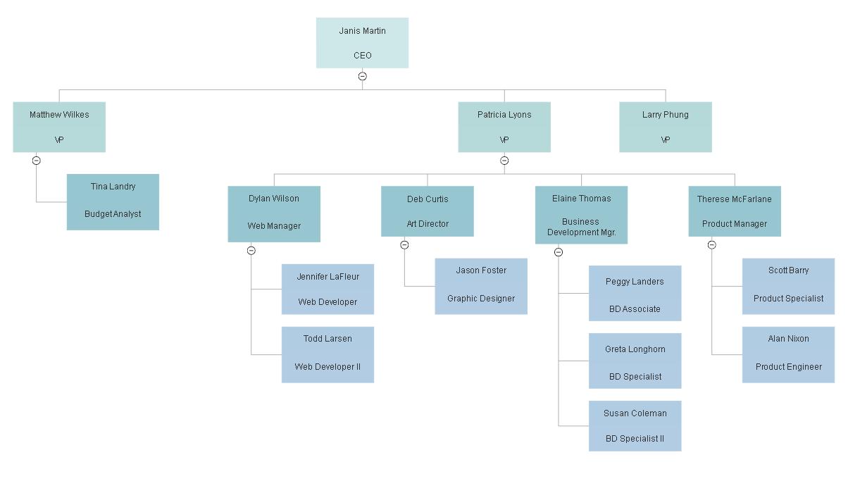 Editable Corporate Organizational Chart Template