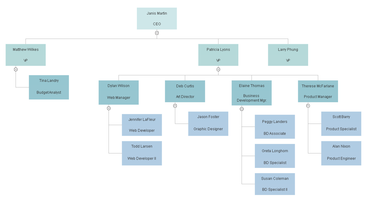 Organizational Chart Templates - Templates for Word, PPT ...