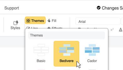 Org chart theme