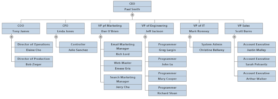 create org chart by import data smartdraw