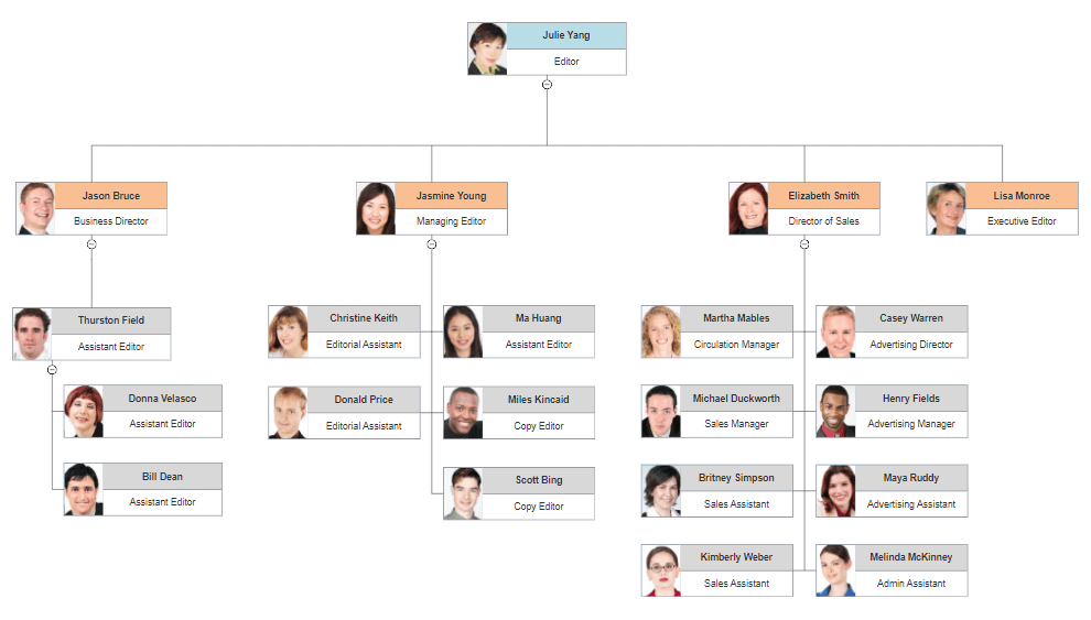 Hierarchy Chart Software Make Hierarchy Charts With Free Templates
