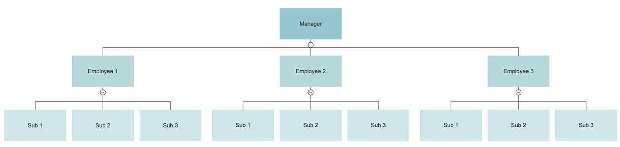 Horizontal Org Chart
