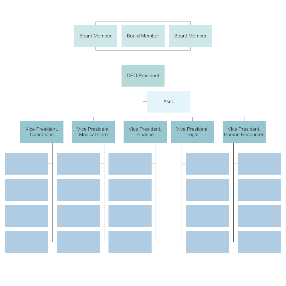 Editable Company Organizational Chart Template