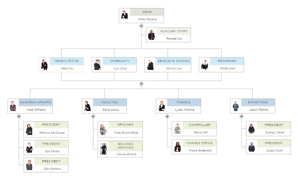 Org chart maker