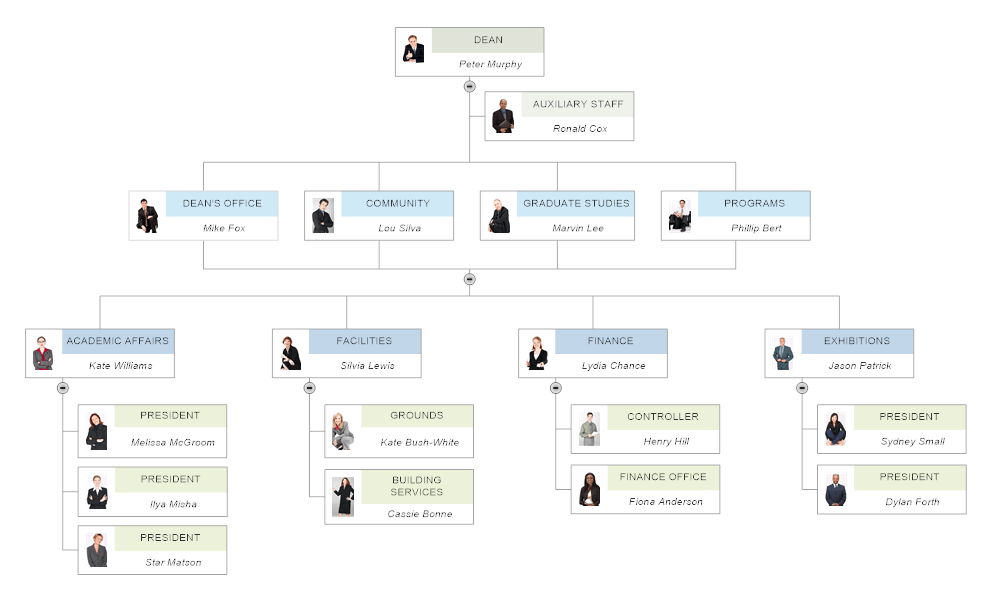 Org chart example