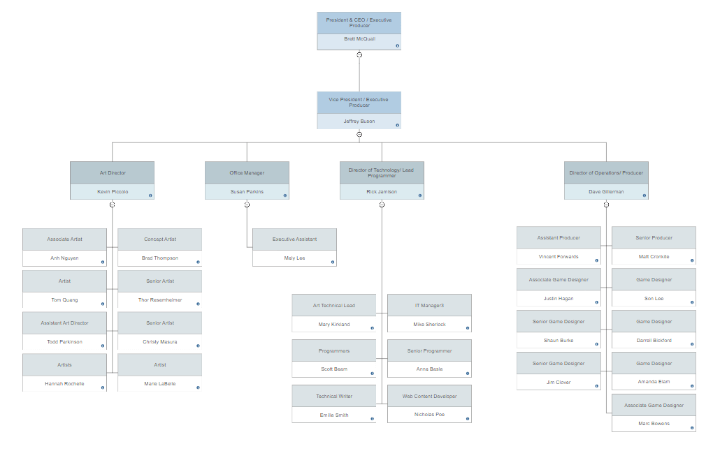 Org chart templates for Excel