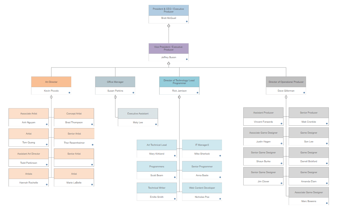 Diagram Circuit Diagram Maker Mac Full Version Hd Quality Maker Mac Diagramabbiel Jodenjoy It