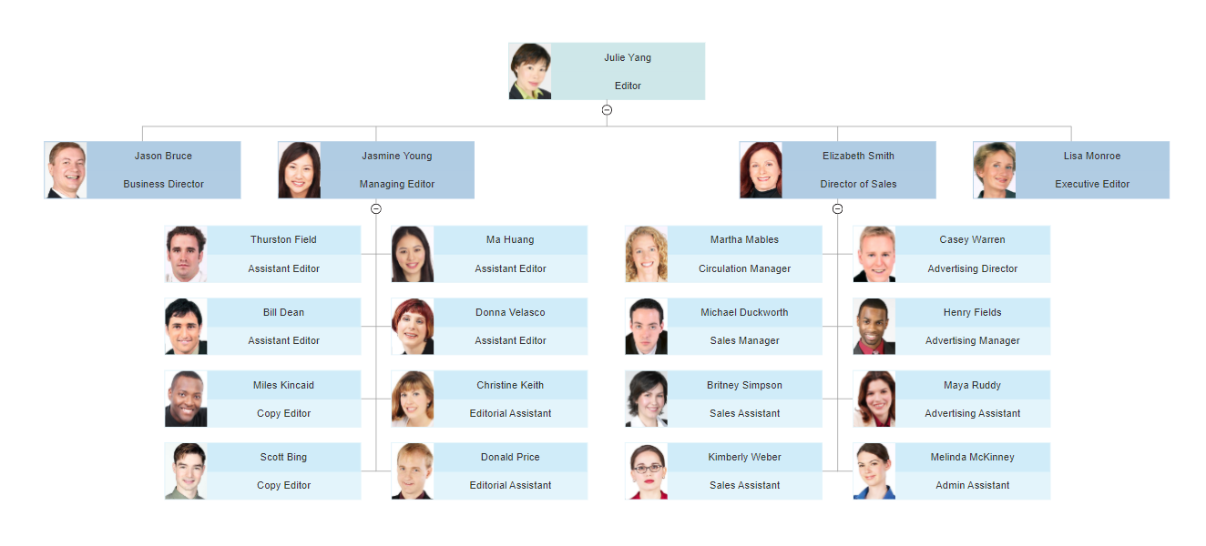 Org Chart with Responsibilities Template