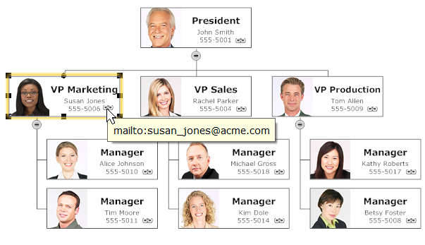org chart with pictures - Org Charts Online