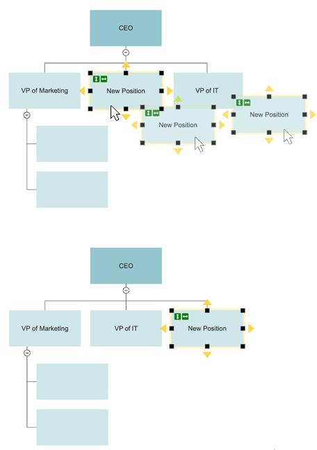 org chart formatting - Easy Organizational Chart Maker