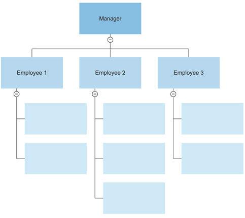Organizational tree diagram data wiring diagrams organizational chart what is an organization chart definition rh smartdraw com decision tree diagram leadership tree ccuart Images