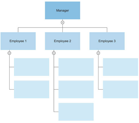 simple org chart - Picture Org Chart