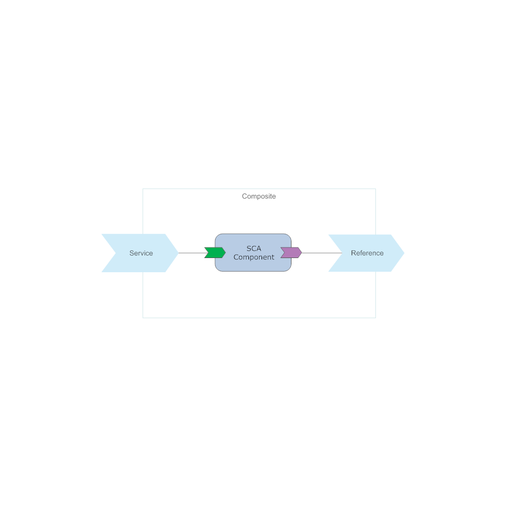 Example Image: SCA Assembly Diagram - 1