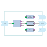 SCA Assembly Diagram - 2