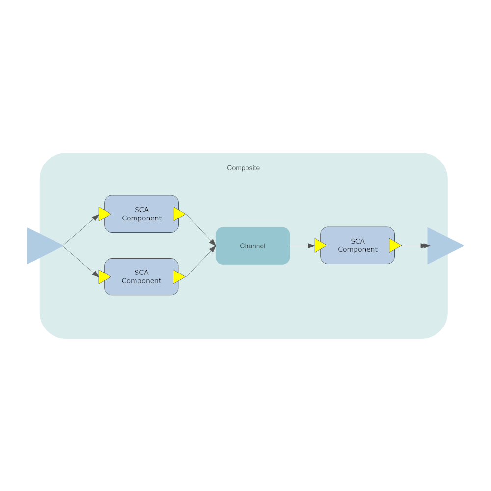Example Image: SCA Assembly Diagram - 3