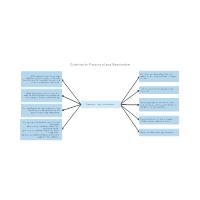 Guidelines for Preparing the Legal Memorandum