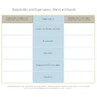 Performance Prism - Stakeholder & Organization
