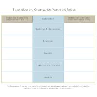 Performance Prism - Stakeholder & Organization