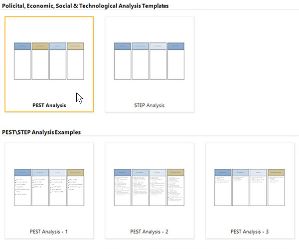 PEST analysis templates