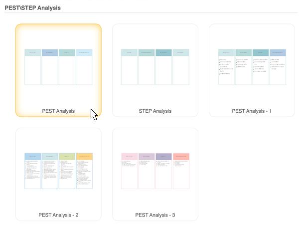 PEST Analysis Templates
