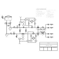 piping diagram examples rh smartdraw com piping and instrumentation diagram pdf piping and instrument diagram p&id standard symbols detailed documentation