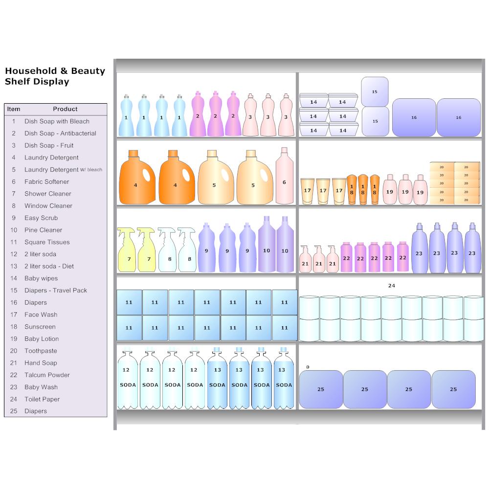 shelf display planogram