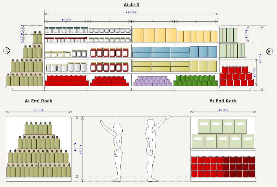 Planogram - store layout
