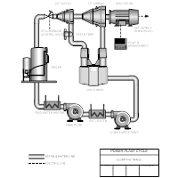 Power Plant Cycle Diagram