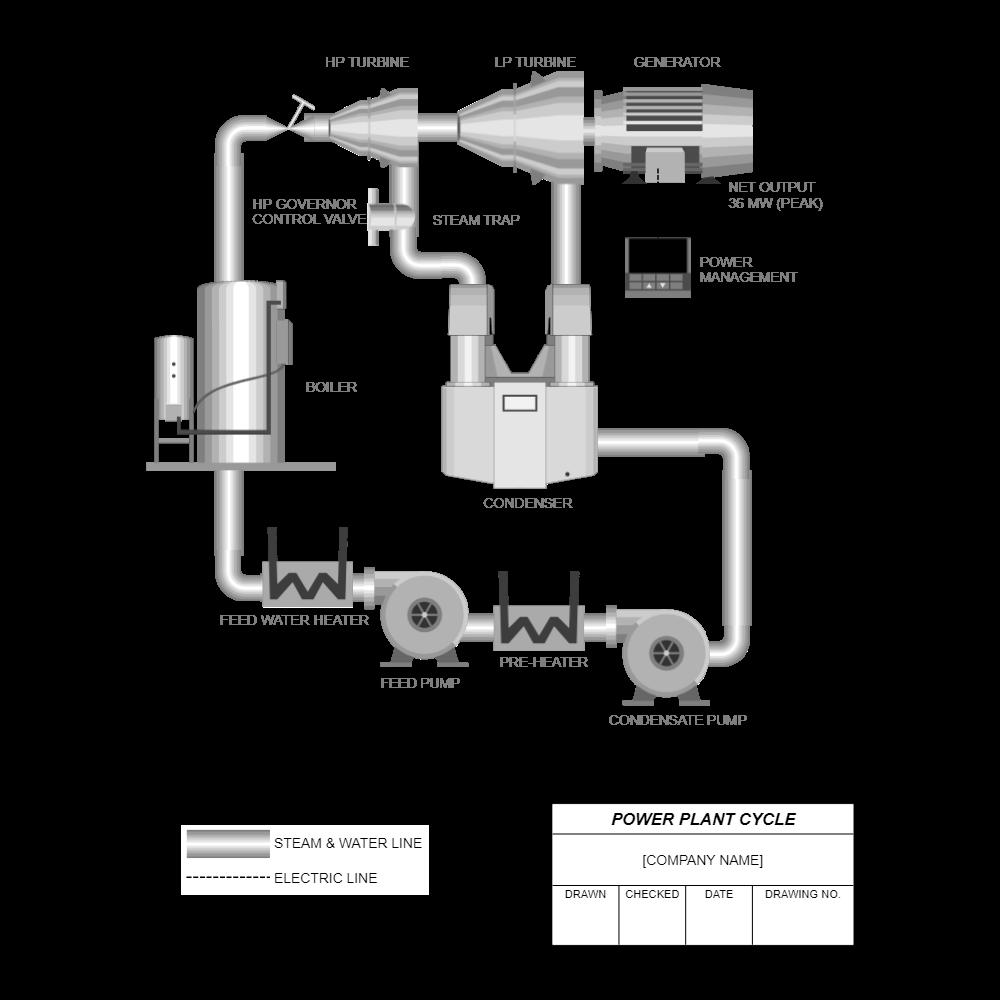 Power plant cycle diagram ccuart Images