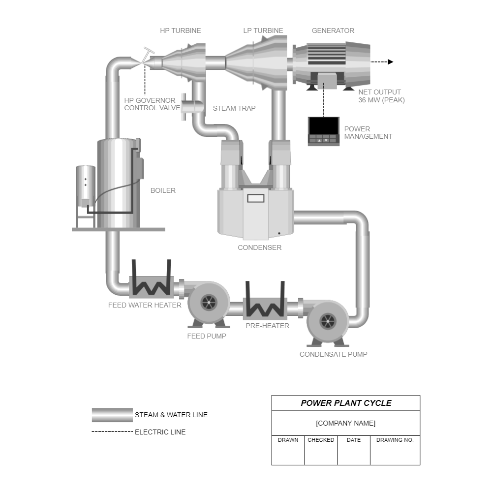 Example Image: Power Plant Cycle Diagram