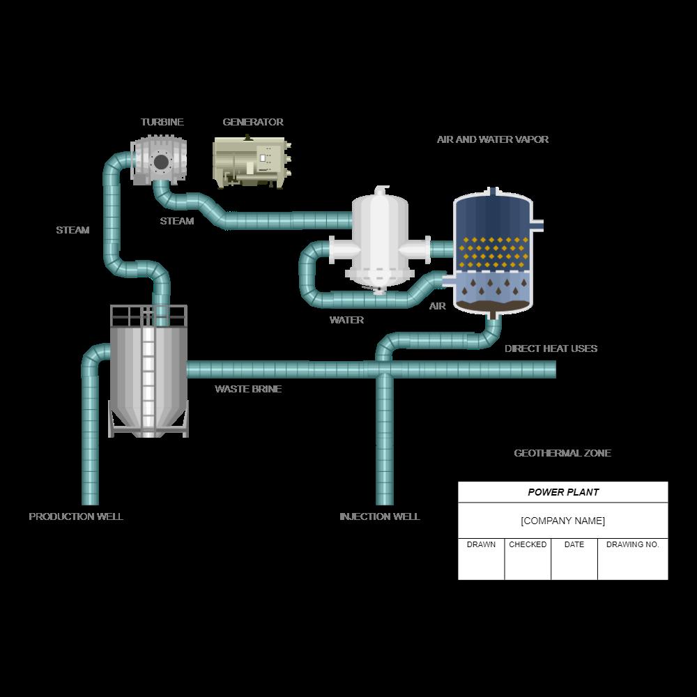 Example Image: Power Plant Diagram