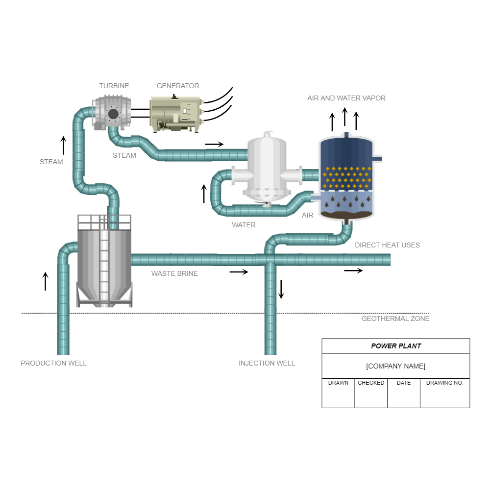 power plant diagram  smartdraw