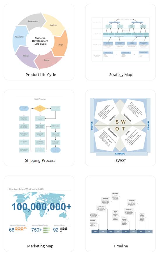 Presentation visuals
