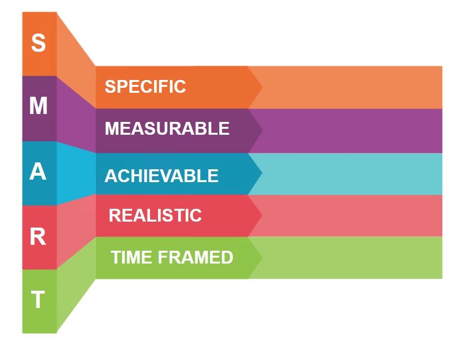 PowerPoint presentation graphics